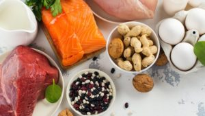 Basic Bodybuilding Nutrition