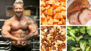 Bodybuilding Nutrition - What Need To Be The Eating Plan For Muscle Constructing?
